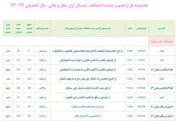 برگزاري امتحانات هماهنگ سطوح عالي مؤسسات فقهي حوزه علميه قم